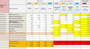 recmali imprese 2016