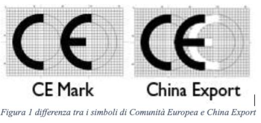 Confronto tra marchio CE e China Export